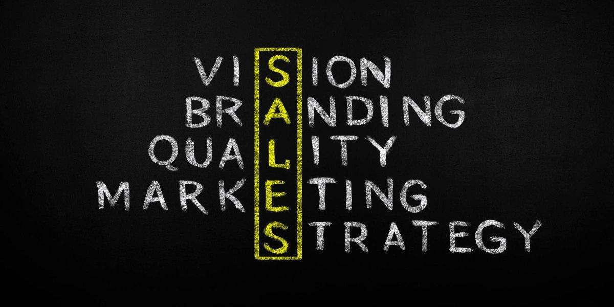 sales vision branding quality marketing strategy
